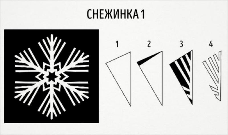 20 простых и красивых схем для вырезания снежинок