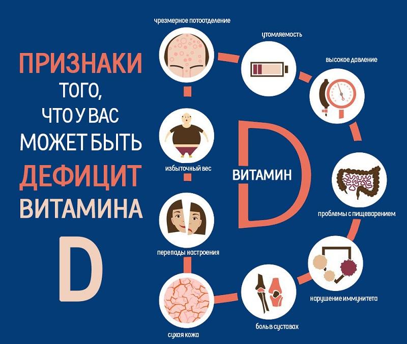 Портятся зубы, устаешь, всё время переедаешь: продукты с витамином D спешат на помощь!