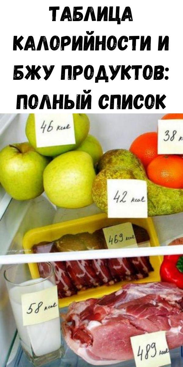 Таблица калорийности и БЖУ продуктов: полный список
